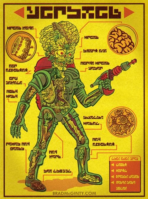 anatomie martien